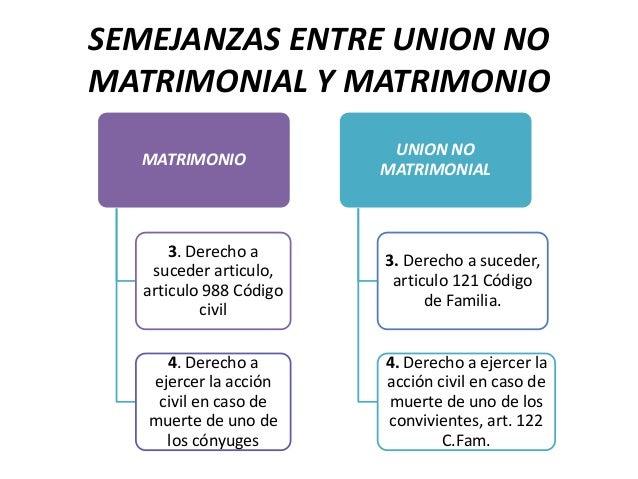 Diferencias Entre Matrimonio Romano Y Actual : Derecho de familia