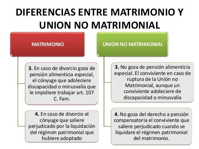 Matrimonio Civil O Religioso Biblia : Derecho de familia