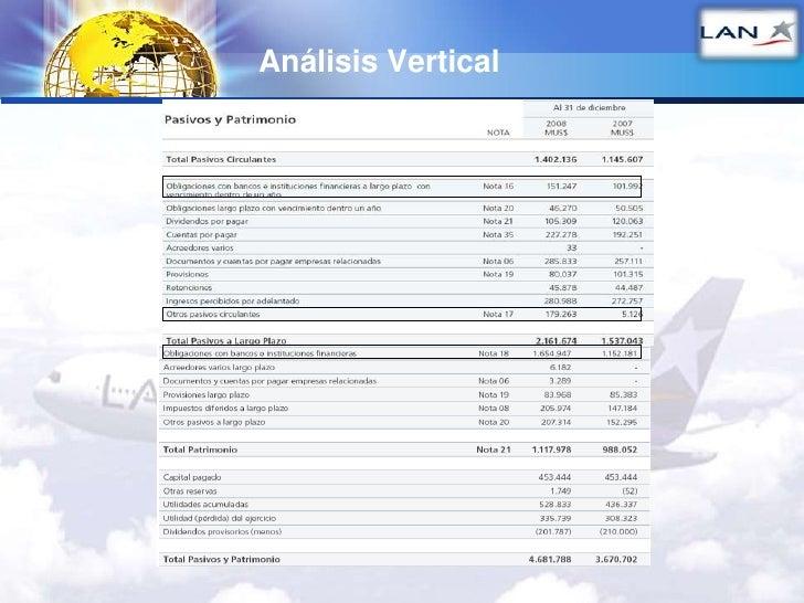 Listado de Códigos CPV