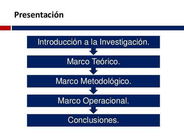 Diapositiva de presentacion de tesis Slide 2