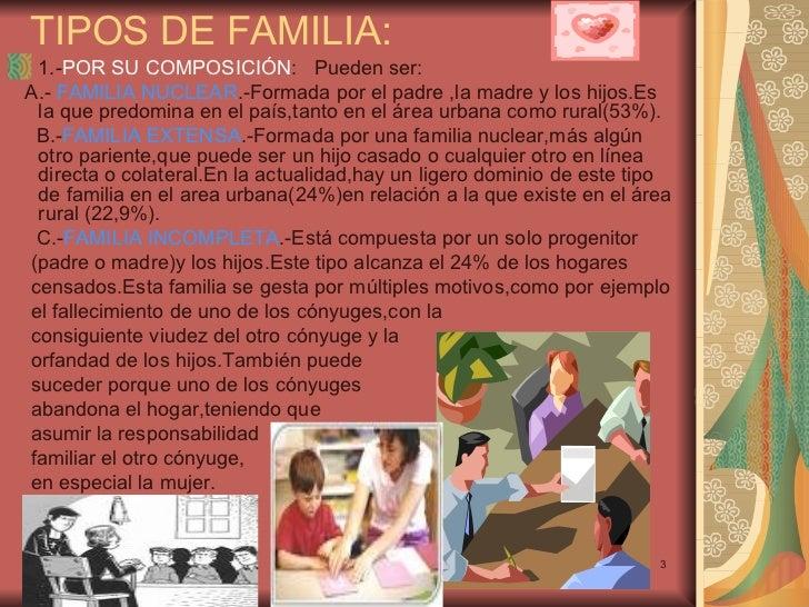 Diapositiva familia Tipos de familia nuclear