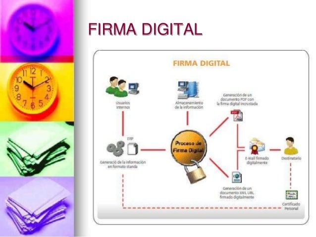 La Firma Digital Slide 2