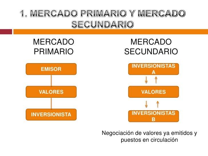 Diapositiva andrea curso