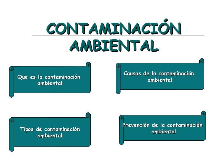 Causas de la contaminación  ambiental Que es la contaminación  ambiental Tipos de contaminación ambiental Prevención de la...