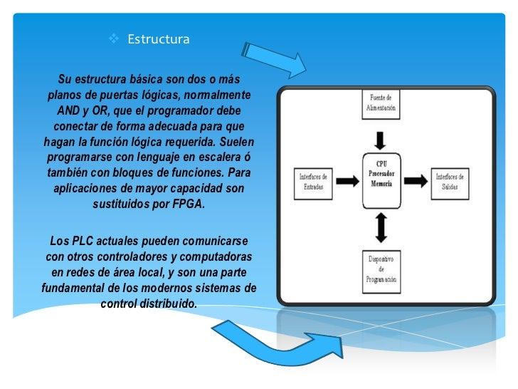  Estructura   Su estructura básica son dos o más planos de puertas lógicas, normalmente   AND y OR, que el programador de...