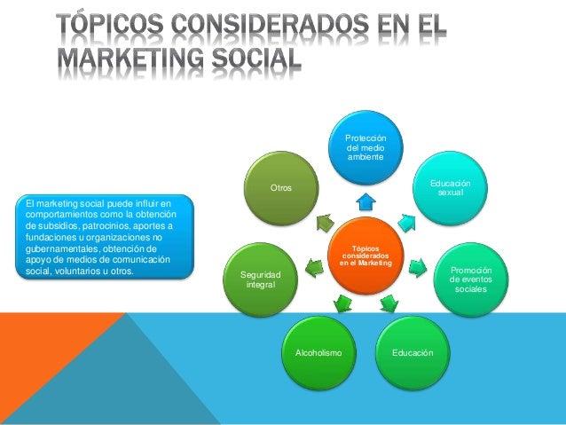 Diapositiva de marketing social
