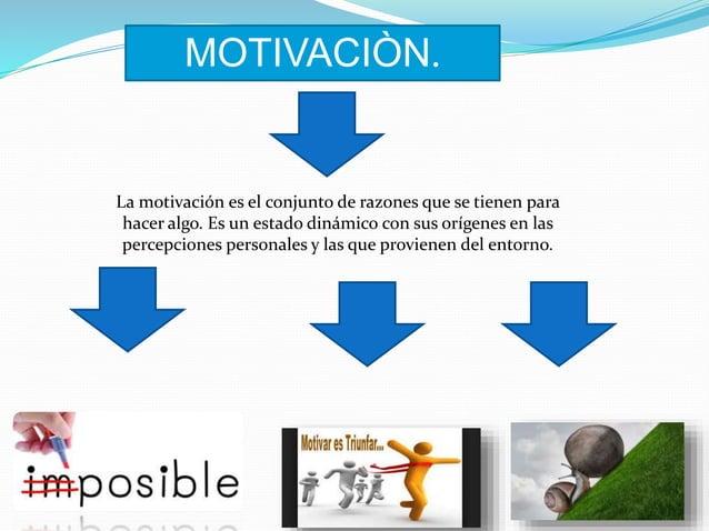 MOTIVACIÒN. La motivación es el conjunto de razones que se tienen para hacer algo. Es un estado dinámico con sus orígenes ...