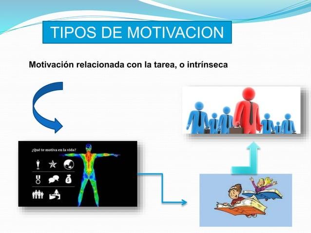 TIPOS DE MOTIVACION Motivación relacionada con la tarea, o intrínseca