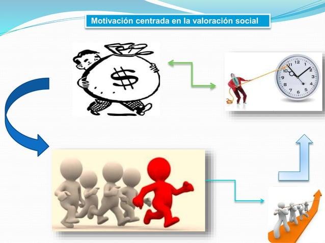 Motivación centrada en la valoración social