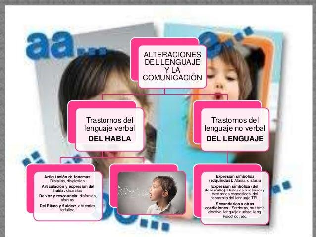UTE TRASTORNOS DEL LENGUAJE Y LA COMUNICACIÓN Slide 2
