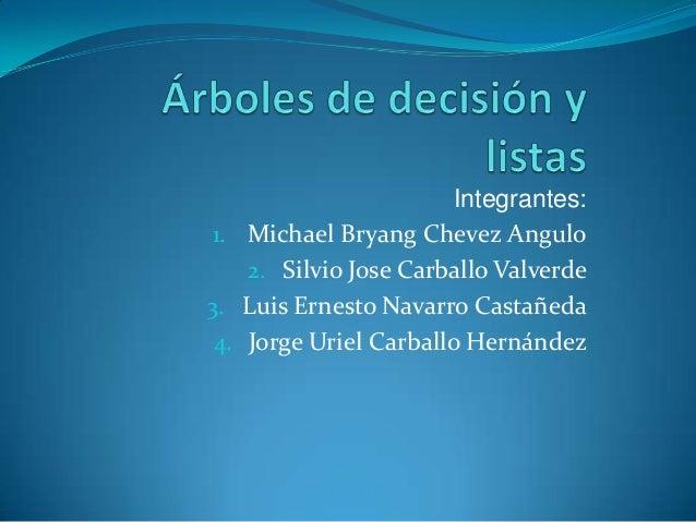 Integrantes: 1. Michael Bryang Chevez Angulo 2. Silvio Jose Carballo Valverde 3. Luis Ernesto Navarro Castañeda 4. Jorge U...