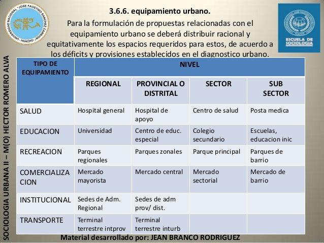 diapositiva de sociologia urbana ii