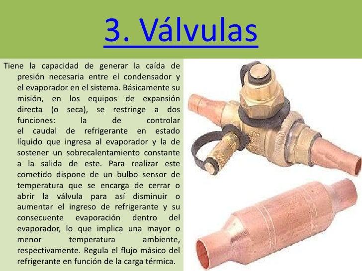 3. VálvulasTiene la capacidad de generar la caída de    presión necesaria entre el condensador y    el evaporador en el si...