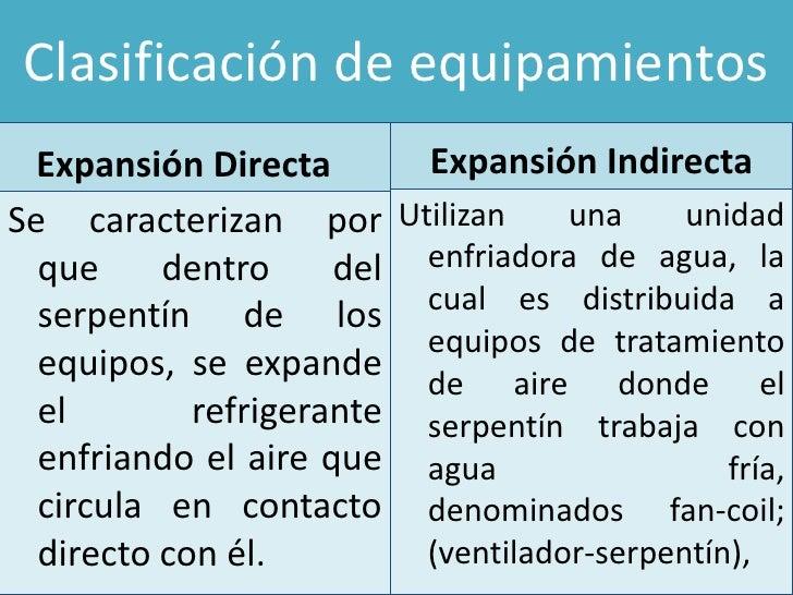 Clasificación de equipamientos  Expansión Directa      Expansión IndirectaSe caracterizan por Utilizan       una     unida...