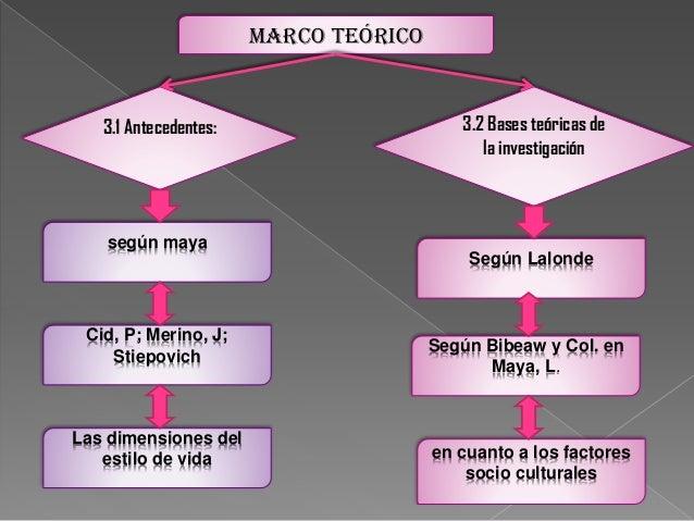 Diapositiva de tesis