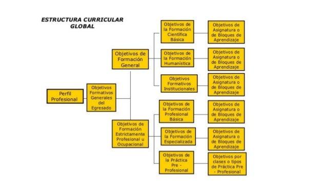 ACADEMIA DE LA MAGISTRATURA 1.MARCO NORMATIVO La Constitución Política establece que compete a la Academia de la Magistrat...