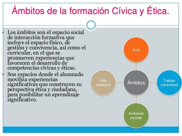 Formacion Etica Y Ciudadana Por Formacion Etica Y Diapositiva Formaci 243 N C 237 Vica Y 233 Tica
