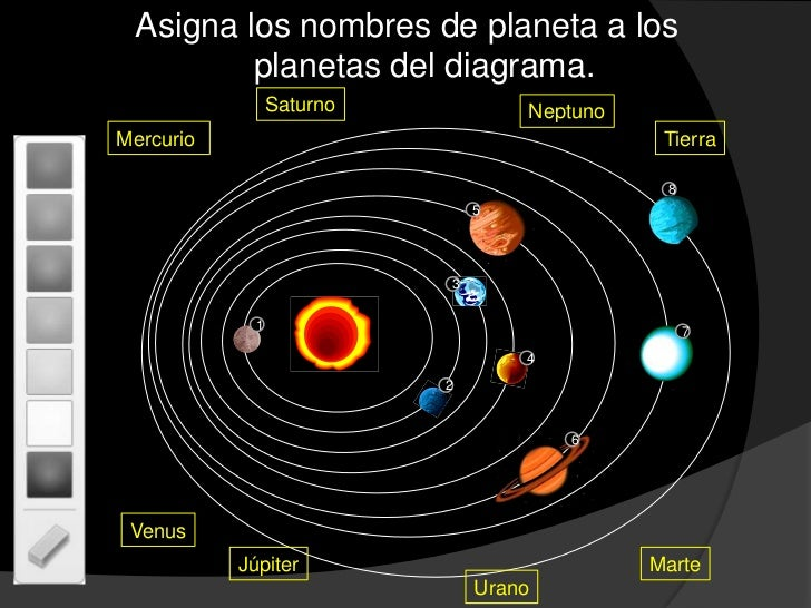 Diapositiva Los Planetas