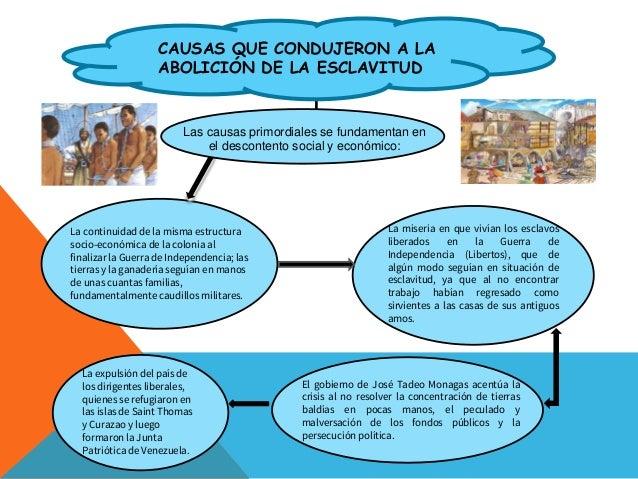 Estructura Social De Venezuela 1830 1936