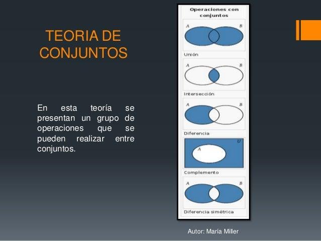 Propiedad distributiva propiedad distributiva juan david murillo grupo 200611592 tutor fabio ossa 2 ccuart Gallery