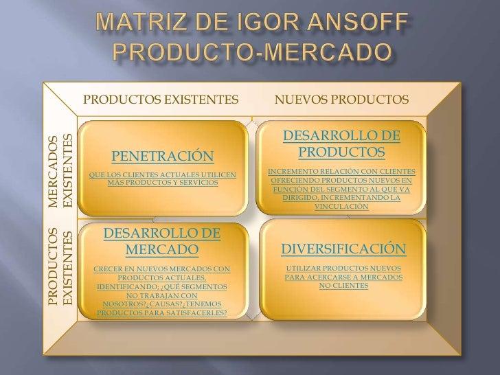 PRODUCTOS EXISTENTES                  NUEVOS PRODUCTOS                                                       DESARROLLO DE...