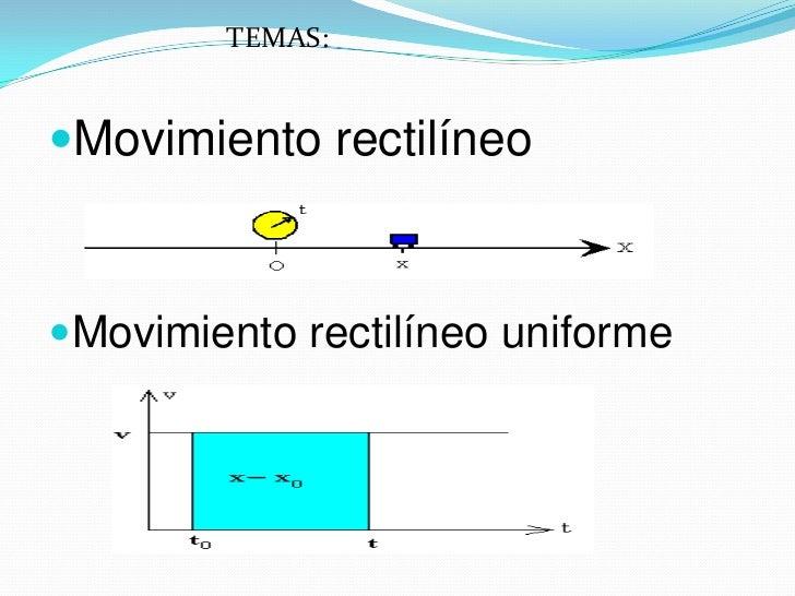 TEMAS:Movimiento rectilíneoMovimiento rectilíneo uniforme