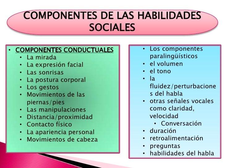 COMPONENTESCOGNITIVOS    Competencias    Estrategias de    codificación y    COMPONENTES    constructos       FISIOLÓGICOS...