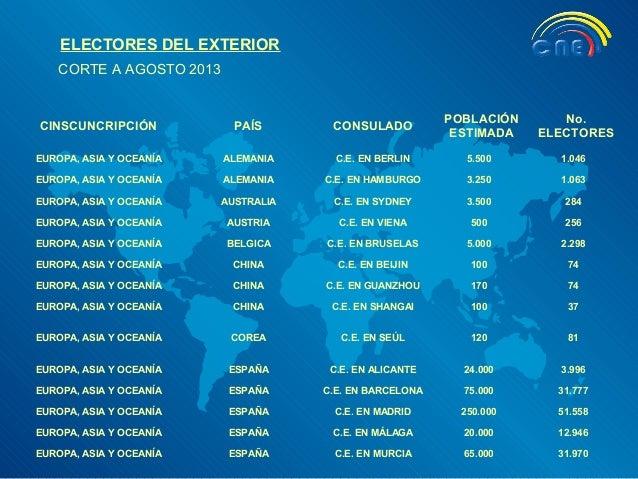 ELECTORES DEL EXTERIOR CORTE A AGOSTO 2013  CINSCUNCRIPCIÓN  PAÍS  CONSULADO  POBLACIÓN ESTIMADA  No. ELECTORES  EUROPA, A...