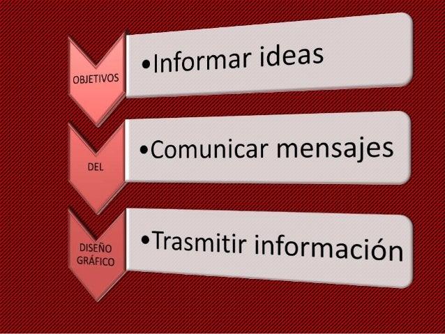 LA PUBLICIDAD EN EL DISEÑO GRÁFICO • INFORMAR: con el objetivo de crear demanda primaria. • PERSUADIR: Su objetivo es crea...