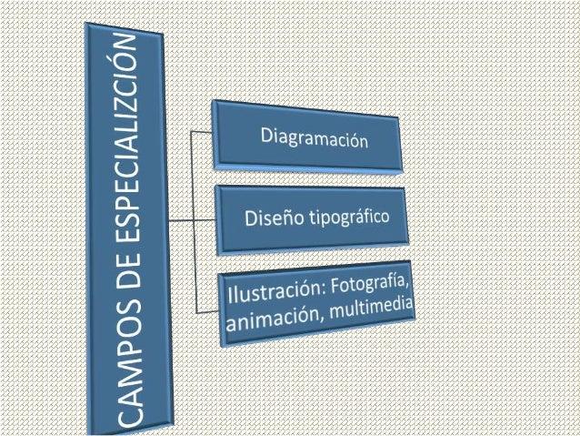 EL DISEÑO GRÁFICO: Proyecta y realiza comunicaciones visuales a través de sus: • Innovaciónes • Ideas • Diseños • Creativi...