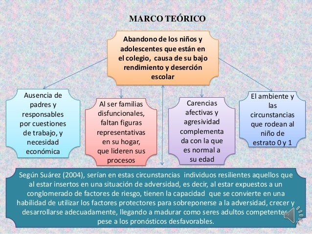 Diapositivas proyecto resiliencia-final-hna.-flor (2)