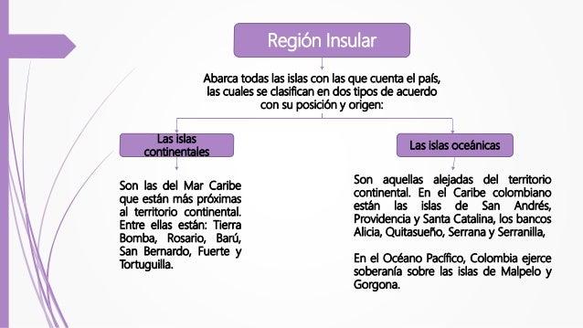 Referencia sitios web  FONTALVO DE LA HOZ, María. Presentación regiones naturales de Colombia [En línea]. Barranquilla: I...