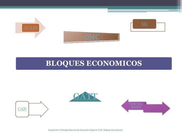 G3 ALADI                                             OMC         BLOQUES ECONOMICOS                                  GATTC...