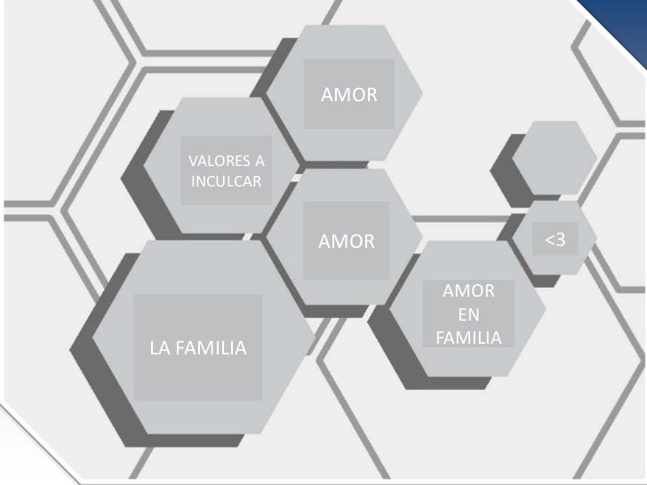AMOR<br />VALORES A INCULCAR<br />AMOR<br /><3<br />AMOR EN FAMILIA<br />LA FAMILIA<br />