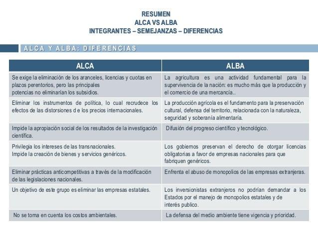 Diapositivas alca vs alba final for Diferencia entre licencia de apertura y licencia de actividad