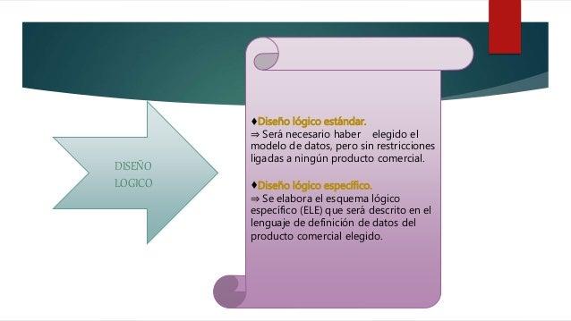 ♦Diseño lógico estándar. ⇒ Será necesario haber elegido el modelo de datos, pero sin restricciones ligadas a ningún produc...