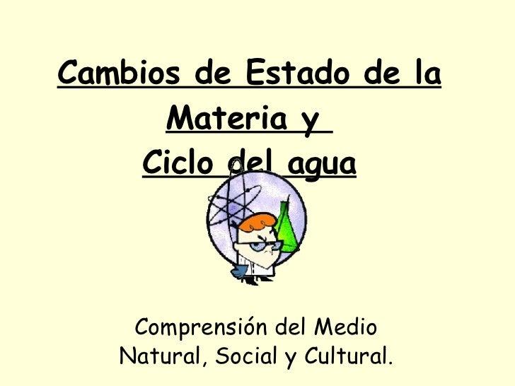 Cambios de Estado de la Materia y  Ciclo del agua Comprensión del Medio Natural, Social y Cultural.