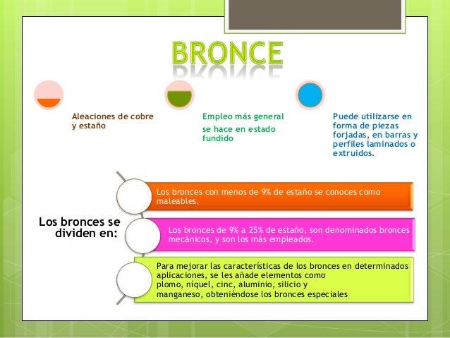 Diapositivas cobre bronce zinc - Como se limpia el bronce ...