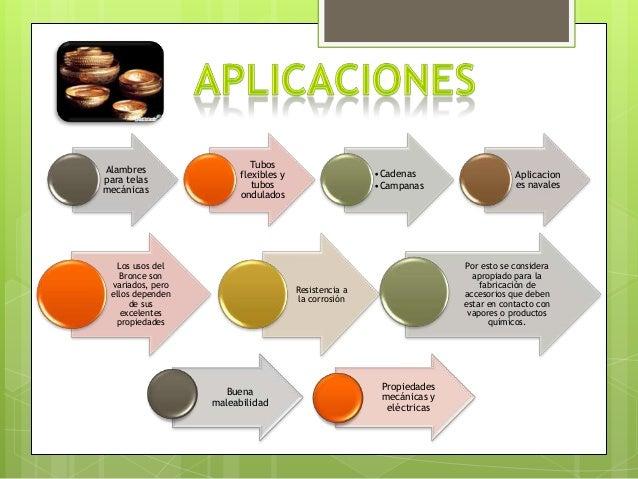 Diapositivas cobre bronce zinc for Marmol caracteristicas y usos