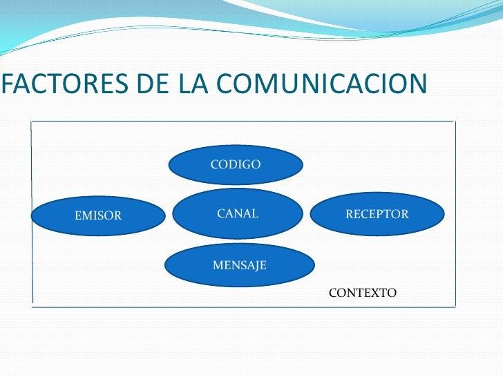 Diapositivas comunicacion Slide 3