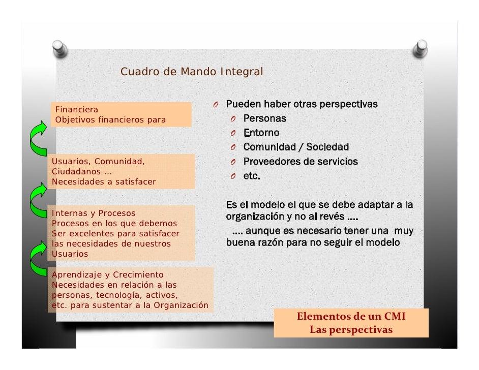 Diapositivas cuadro de mando