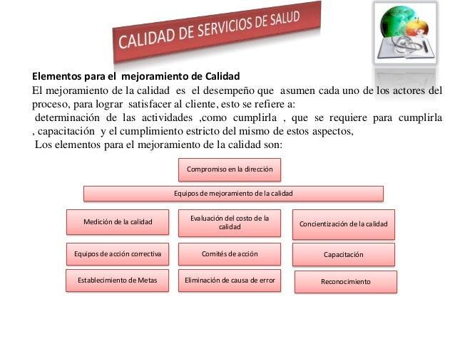Calidad de Servicios de Salud Slide 3