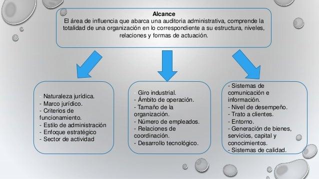 Diapositivas De Marco Conceptual Y Enfoque Estratégico De