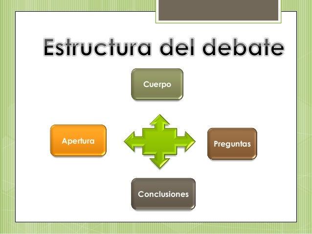 Establece la fecha  Selección del tema  Selección del moderador  Escoge a debatientes  Prepara el tema