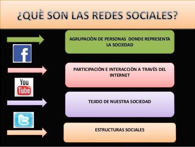 REDES SOCIALES EN LA COMUNICACIÓN  Slide 2