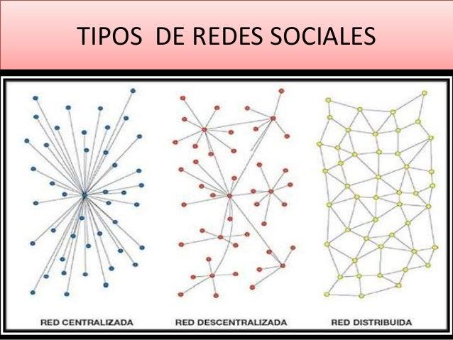 REDES SOCIALES EN LA COMUNICACIÓN  Slide 3
