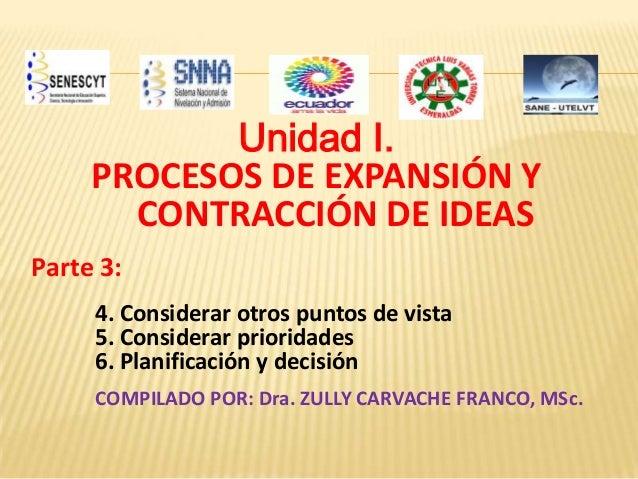 Unidad I.PROCESOS DE EXPANSIÓN YCONTRACCIÓN DE IDEASParte 3:4. Considerar otros puntos de vista5. Considerar prioridades6....