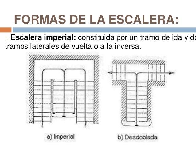 formas de la escalera