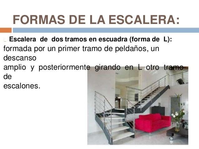 Escaleras en l ejemplo de escalera en l escandinava for Formas de escaleras