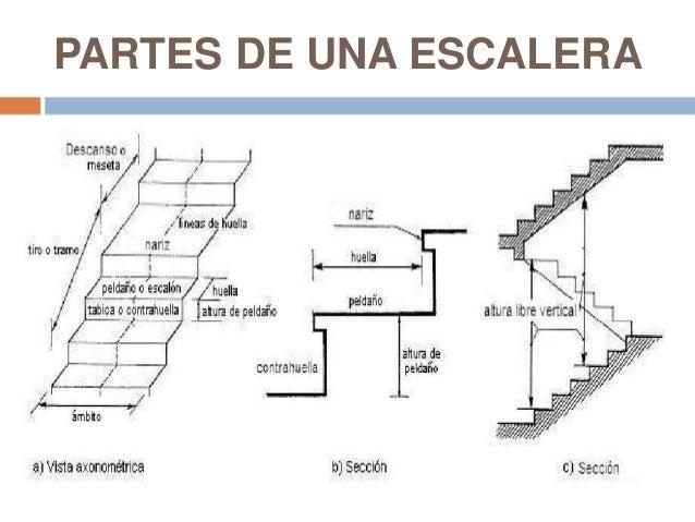 Escalones y escaleras for Dimensiones de escaleras